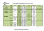 Εξετάσεις Μάρτιος 2015 - Φεβρουάριος 2016 - Goethe