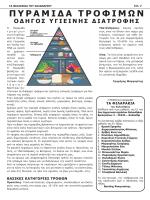 πυραμιδα τροφιμων οδηγος υγιεινης διατροφης