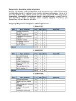 Diplomski studij računarstva