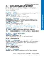 G GENITOURINARNI SISTEM I POLNI HORMONI G01