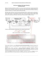 Jednostavno objašnjenje Delta-Sigma modulatora DSM