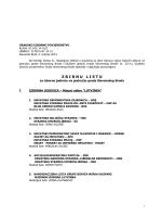 Zbirna lista za izbor članova vijeća mjesnih odbora