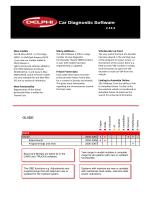 PDF 1 - AUTO