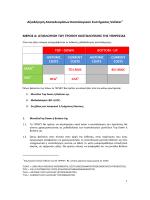 Αξιολόγηση Αποτελεσμάτων Κοστολογικού Συστήματος