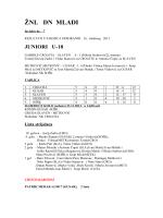 REZULTATI ŽNL DN MLADI 3.pdf