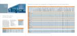 Εφαρμογές Θερμοστατών Siemens (πίνακας)