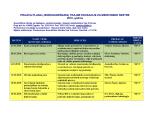 SKVV Plan predavanja 2010 - Sveučilišna klinika Vuk Vrhovac