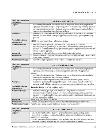 4. DOPUNSKA NASTAVA 1/2 Aktivnost, program i/ili