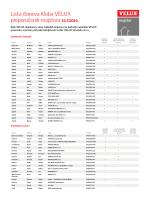 Lista članova Kluba VELUX preporučenih majstora 15.7.2014.