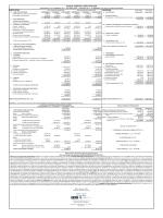Οικονομικά στοιχεία Κασίδης Α.Ε. Έτους 2013
