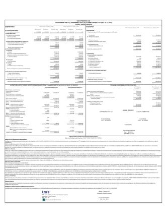 C& M ΑΕ_ισολογισμός με έκθεση 31 12 2012