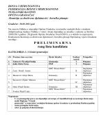 Preliminarna rang lista - stipendije 2010-11.pdf