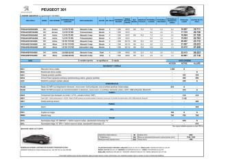 Cjenovnik - Vermont - Generalni uvoznik i distributer Peugeot