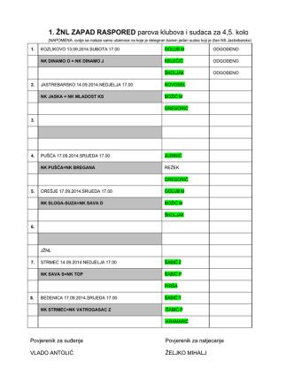 1. ŽNL ZAPAD RASPORED parova klubova i sudaca za 4,5. kolo