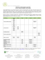 Kalendar provedbe radionica izobrazbe u okviru Programa MRRAK