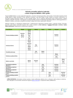 Kalendar provedbe radionica izobrazbe u okviru