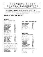 Rezultati prijamnog ispita OGŠ 11.06.2014 -Travno