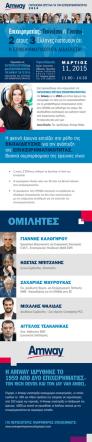 2στους 3Έλληνες πιστεύουν ότι Επιχειρηματίας