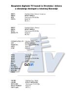 Besplatni digitalni TV kanali iz Hrvatske i država u okruženju