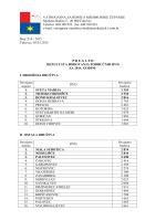 Bodovna lista za 2014. - Vatrogasci Medjimurja