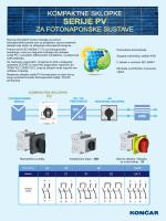 Katalog rastavnih sklopki serije PV (PDF)