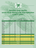 rezultati uroda sorata strnih žitarica 2013.