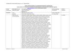 Popis ispitnih metoda u fleksibilnom području