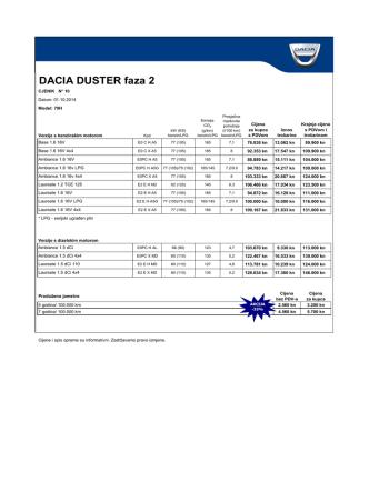 Cjenik Dacia Duster ph2