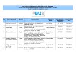 pregled odobrenih podrški razvojne suranje kroz jednokratne