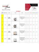 kuhinje-cjenik - Domus-Trade WEB SHOP NAMJEŠTAJ I RUČKICE