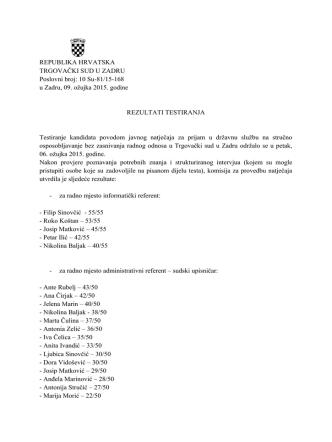 10 Su-81/15-168 u Zadru, 09. ožujka 2015. godine REZULTATI
