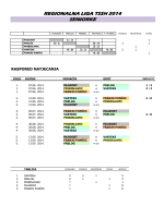 REGIONALNA LIGA TSSH SENIORKE 2014 REZULTATI