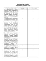 Δικαιολογητικά Άδειας Ίδρυσης & Λειτουργίας Καταστήματος