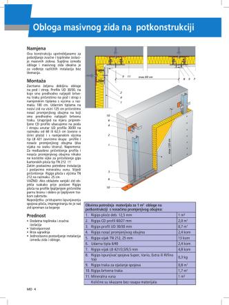 2. Obloga masivnog zida na potkonstrukciji
