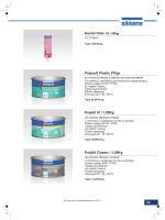 Προϊόντα βαφής αυτοκινήτου, στόκος, αστάρι, χρώμα