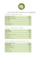 """Končni rezultati akcije """"Naj kamp 2011"""" po kategorijah"""