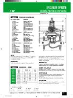 Regulacijski ventili prestrujni TIP RVP