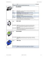 Pregled ukupne ponude ITALTECNICA (hrv., PDF)