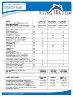 kit betonski 2014 - Bazenska trgovina