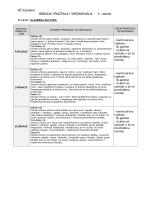 Kriteriji ocjenjivanja - 3 razred.pdf