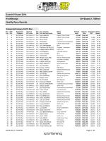 Qualify Race Results Kvalifikacije Downhill Buzet 2014. DH