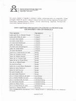 Lista specijalista ovlastenih za propisivanje ortopedskih pomagala.pdf