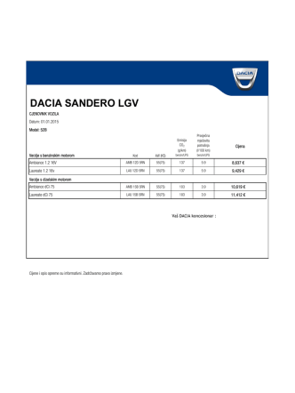 Cjenovnik Dacia Sandero LGV 20150101.xlsx