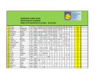Rang lista do 10 godina 01.03.2014.