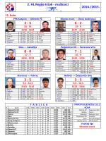 2. HL Regije Istok - muškarci 2014./2015.