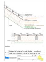 Izolacija krovne konstrukcije - kos krov