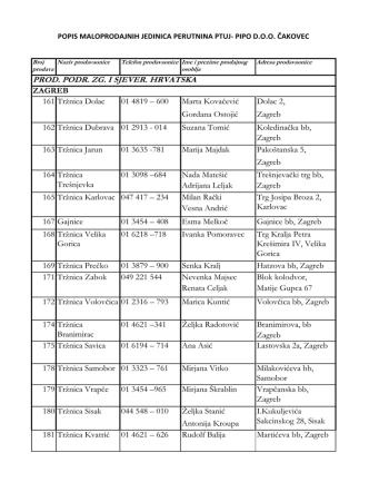 (popis maloprodaja po prodajnim podru\350jima- 01 2012.xlsx)
