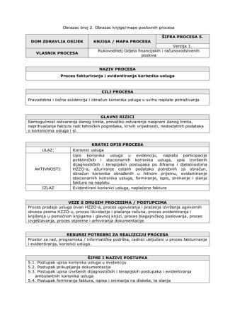05-proces fakturiranja i evidentiranja korisnika usluga