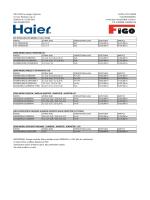 Obrt FIGO za usluge i trgovinu tel/fax: 021 - Figo