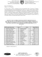 Udruzivanje sredstava 2014 P.pdf - Ministarstvo za boračka pitanja